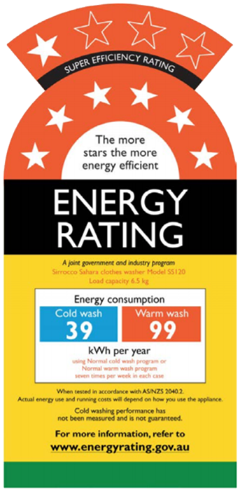 Energy efficiency appliance label